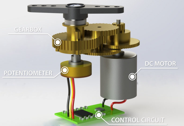 servo motor assembled with a controller and potentiometer