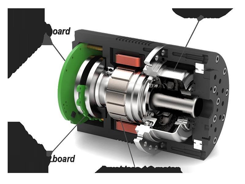 DC Servo Motors for Robotics, Industrial Automation, Custom