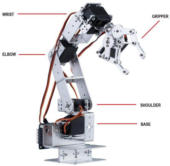 six DOF robotic arm with servo motors